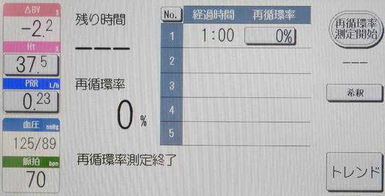 写真:再循環率測定装置